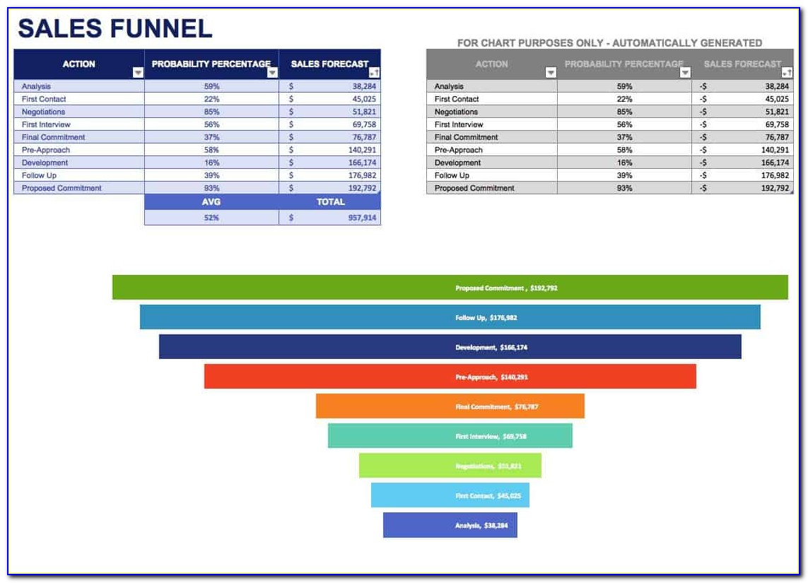 Excel Template Employee Training Plan