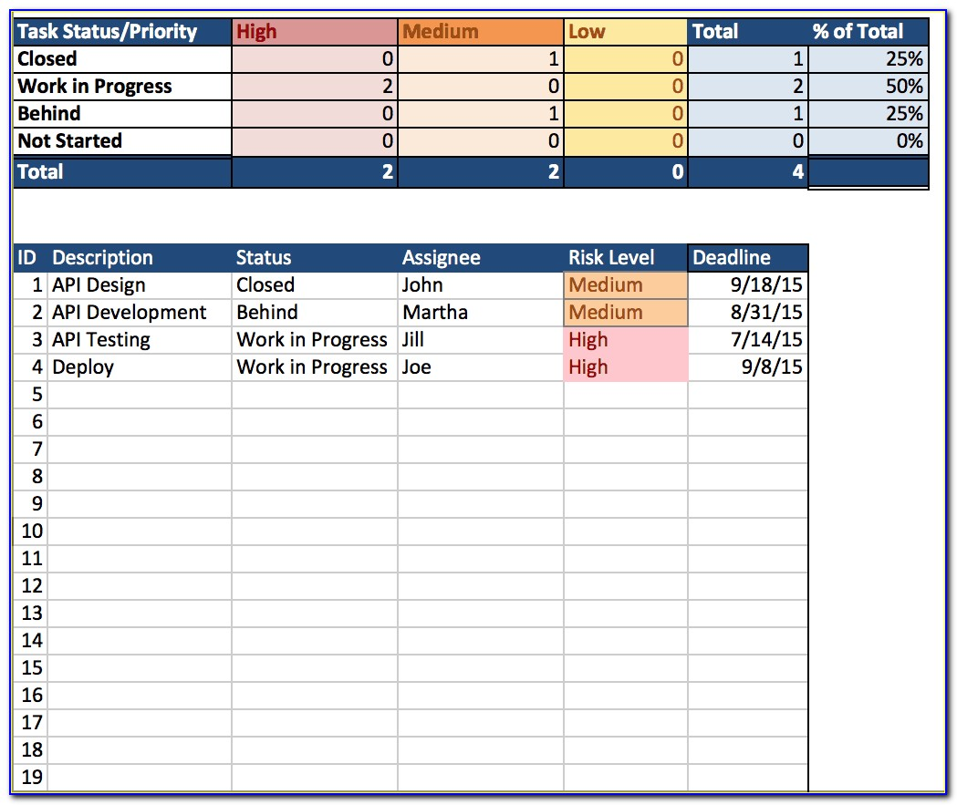 Excel Template For Project Management Free