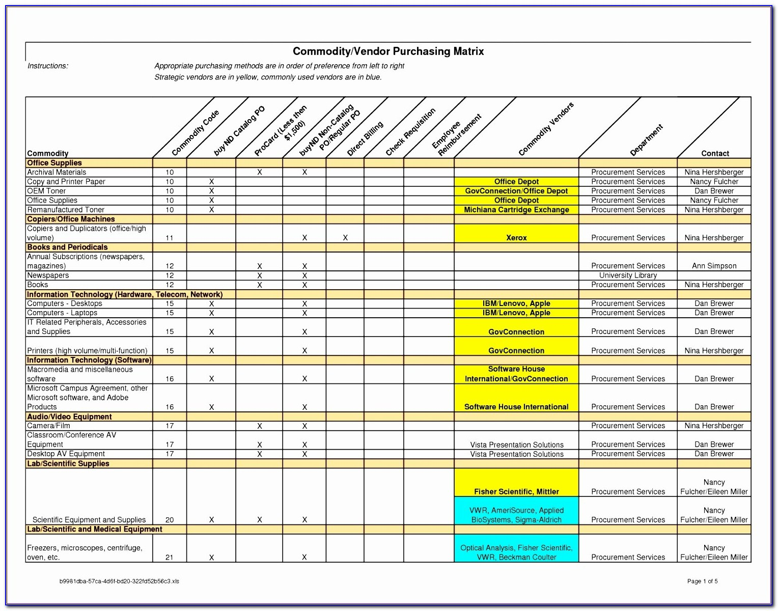 Excel Training Database Template Free