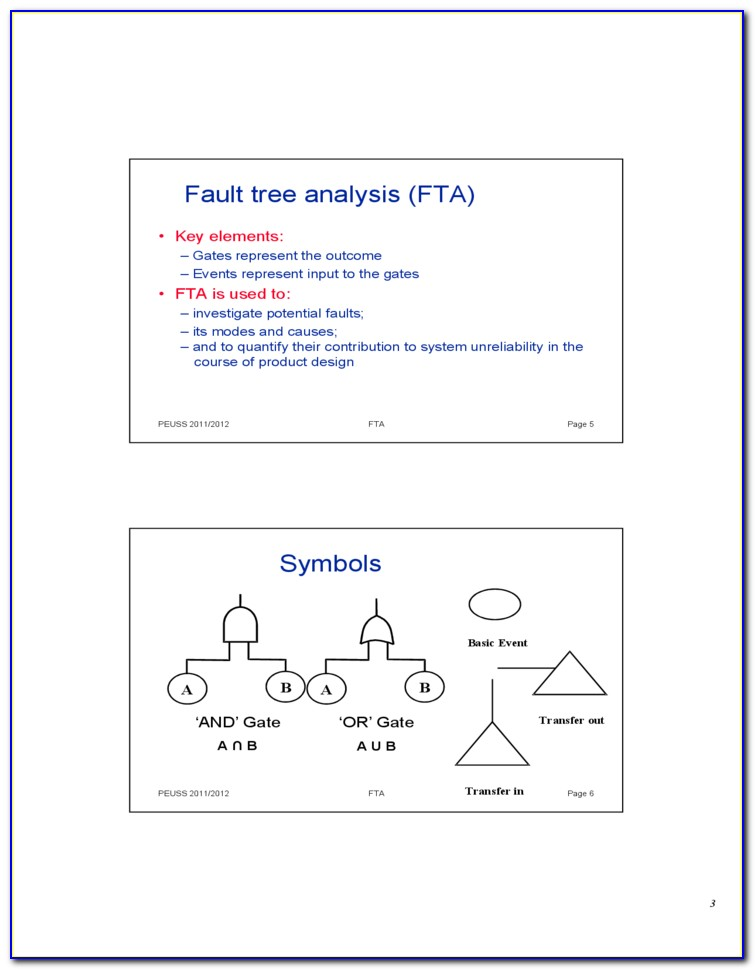 Fault Tree Analysis Example Xls