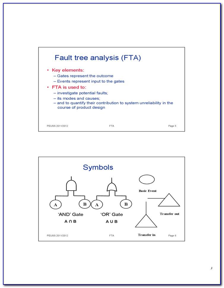 Fault Tree Analysis Example Xls