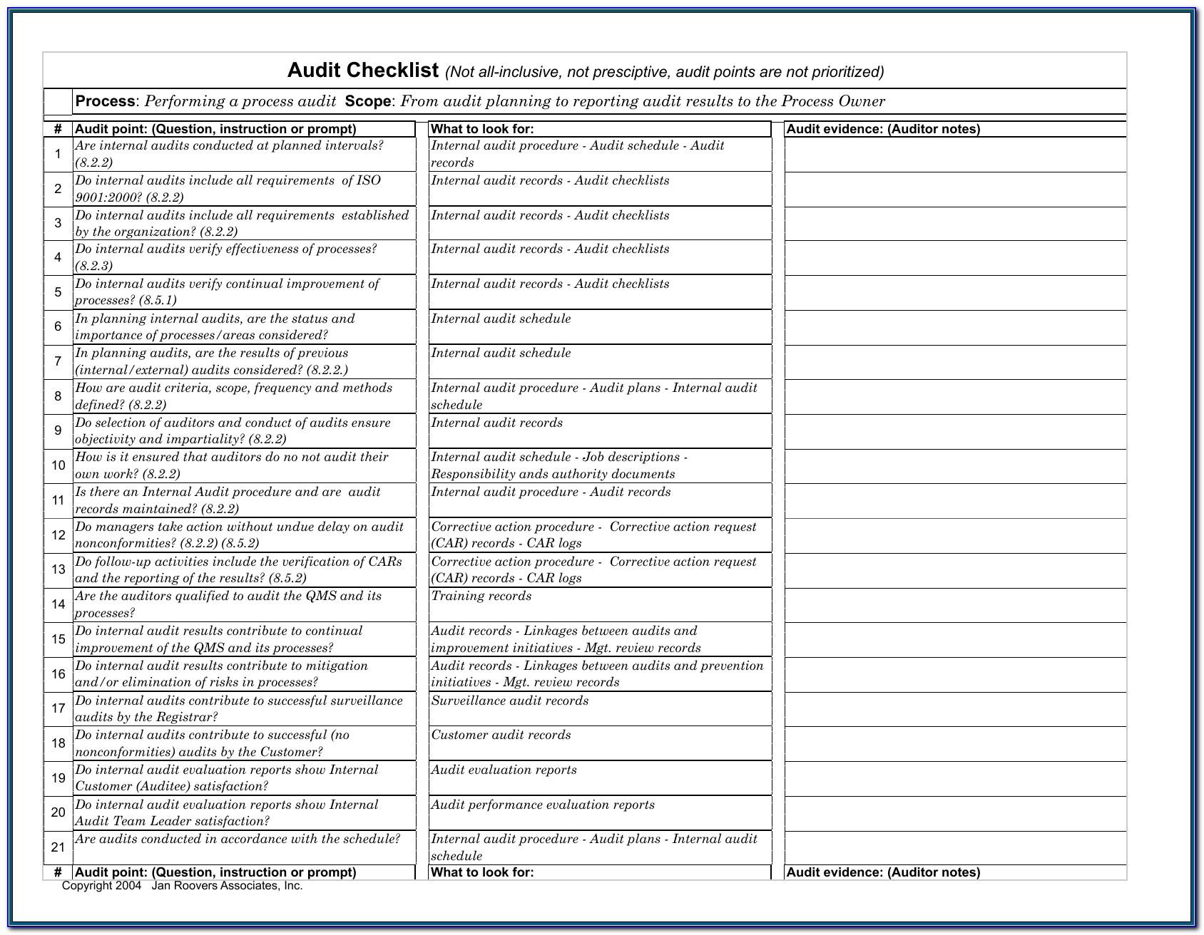 Financial Audit Checklist Format