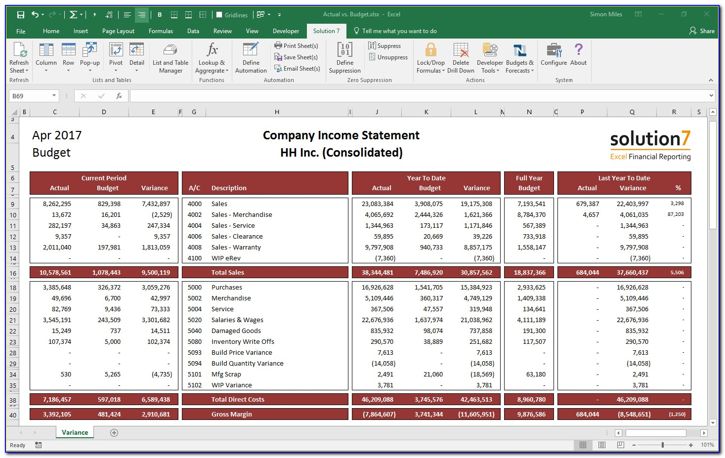 Financial Report Samples Excel