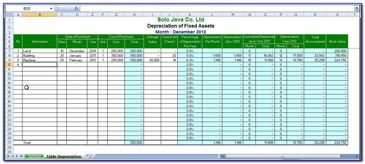 Fixed Asset Lapsing Schedule Sample