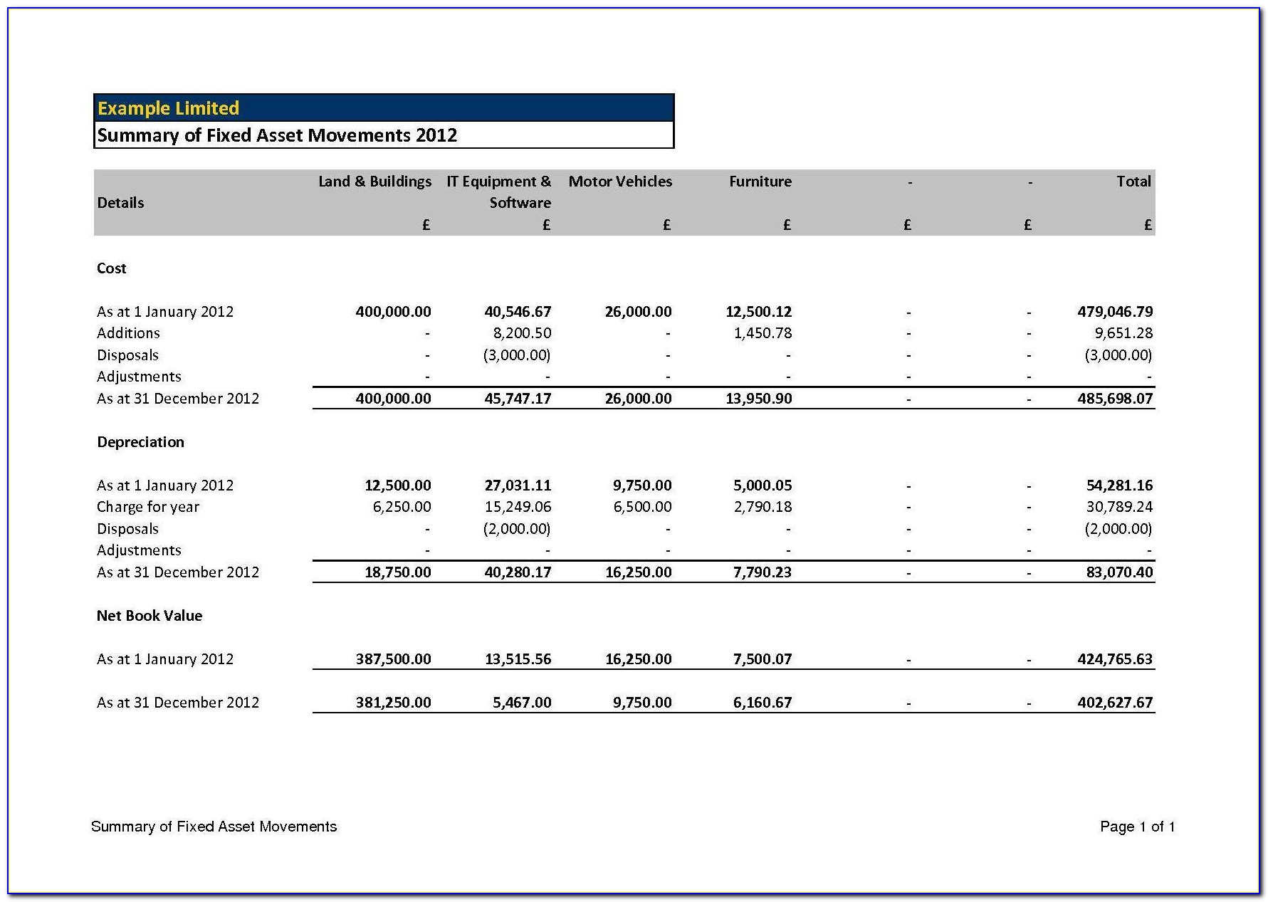 Fixed Asset Schedule Format