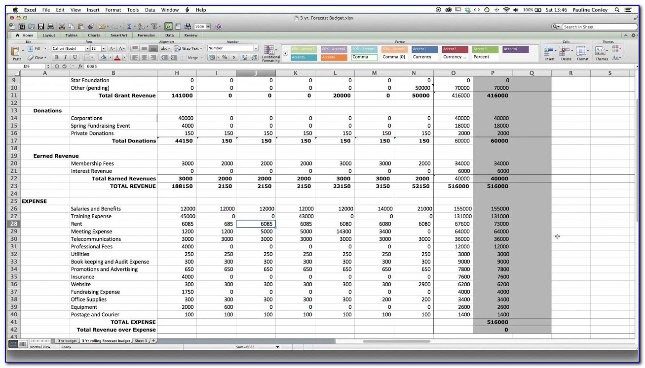 Forecast And Budget Template