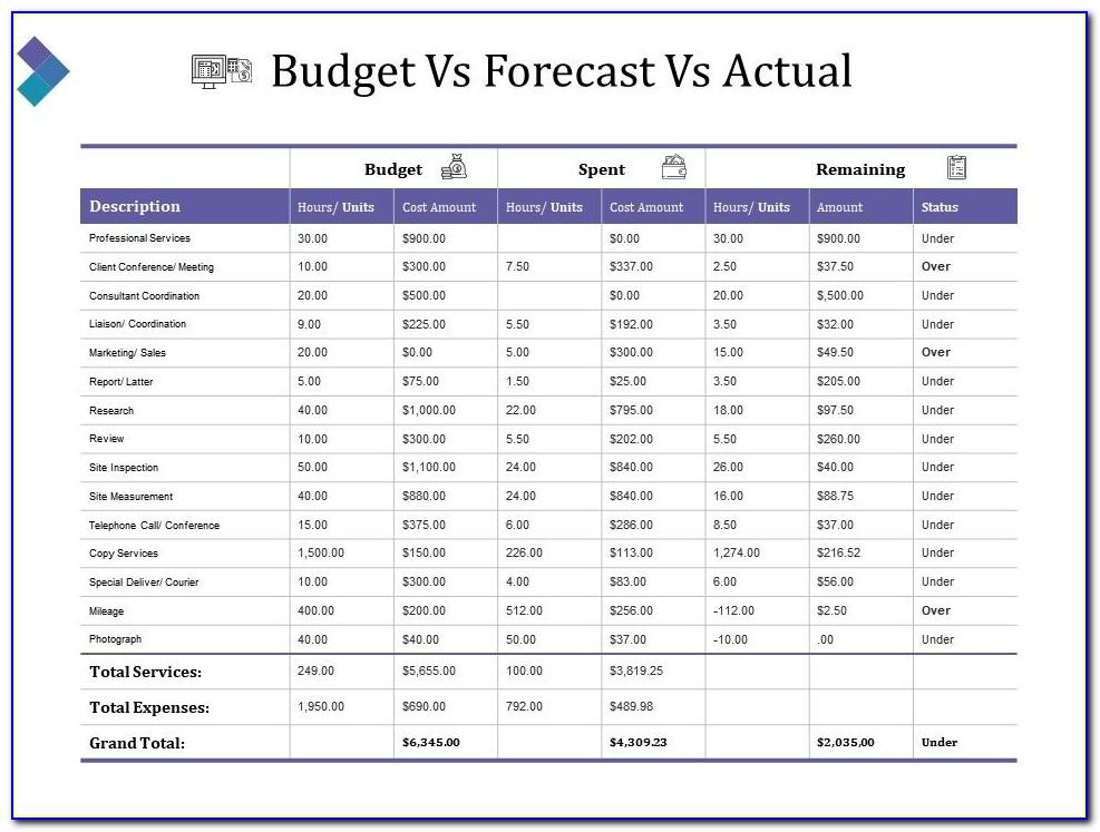 Forecast Vs Actual Budget Template