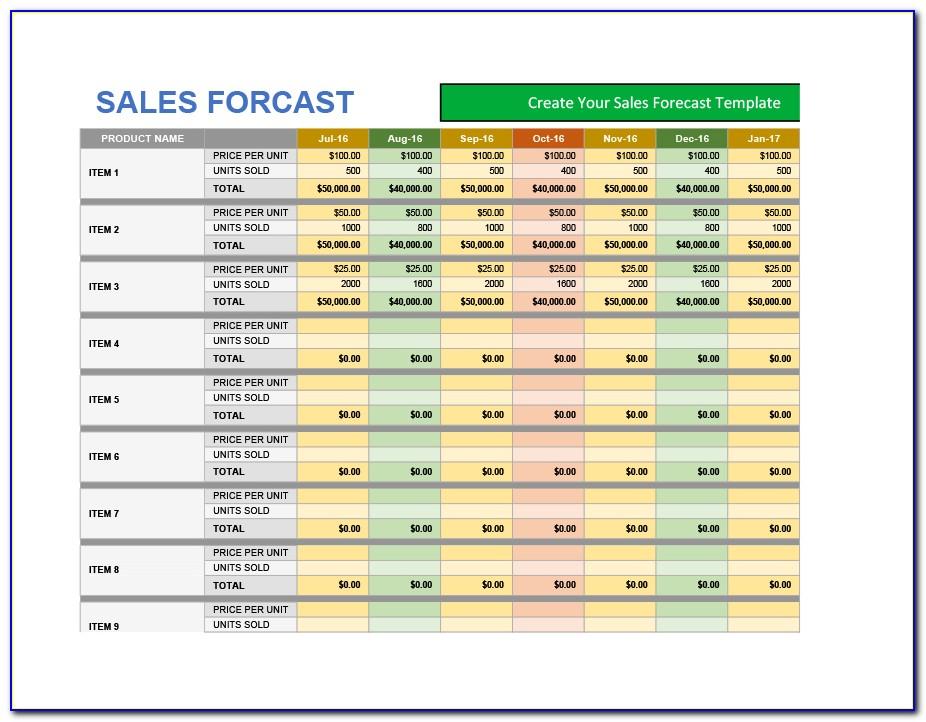 Forecast Vs Budget Excel Template