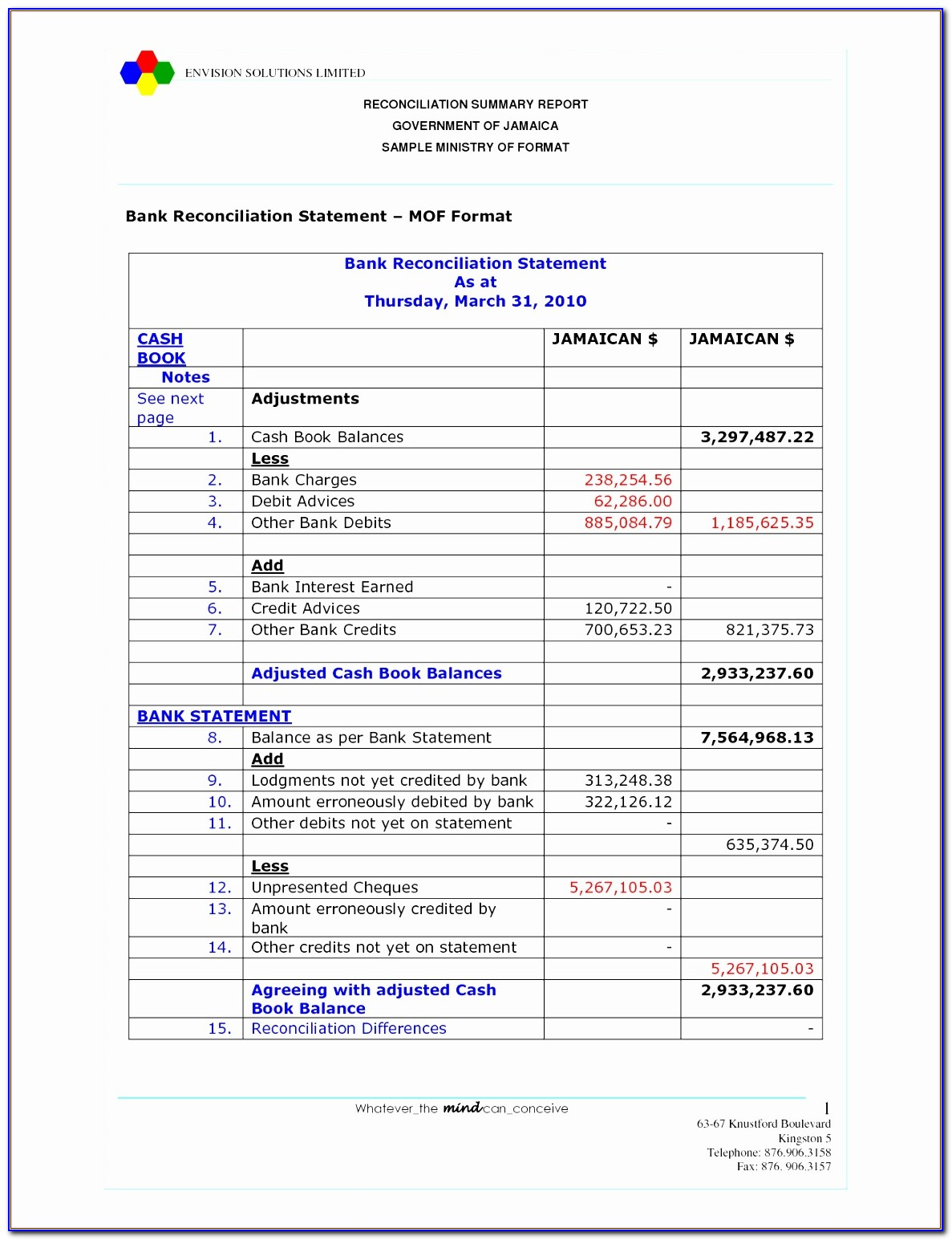Free Monthly Bank Reconciliation Template