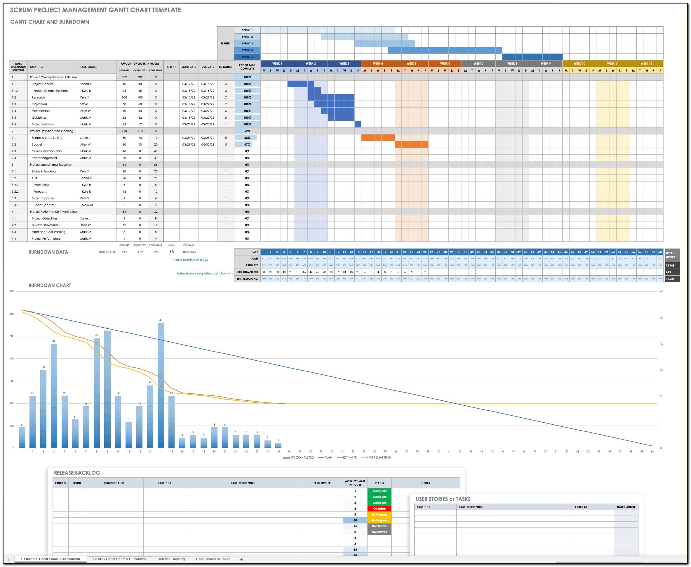 Microsoft Excel 2016 Gantt Chart Template