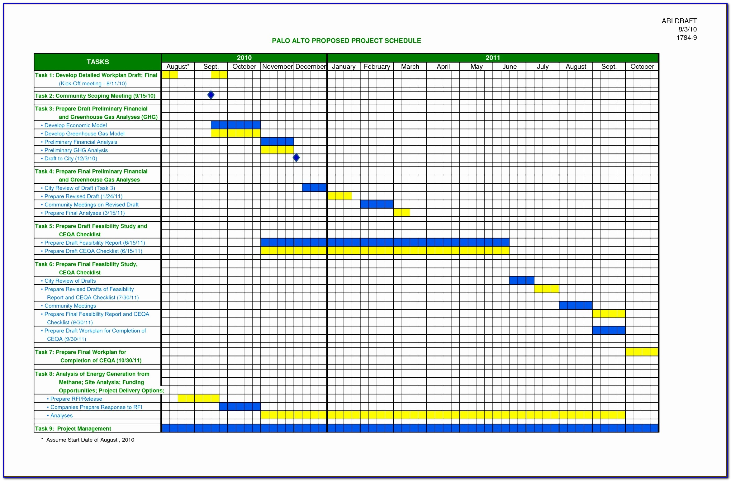 Project Proposal Budget Template Excel