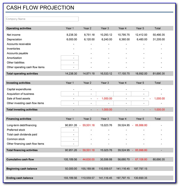 Sample Monthly Financial Report Excel