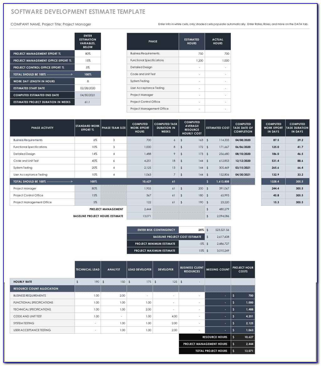 Software Development Estimate Template Excel