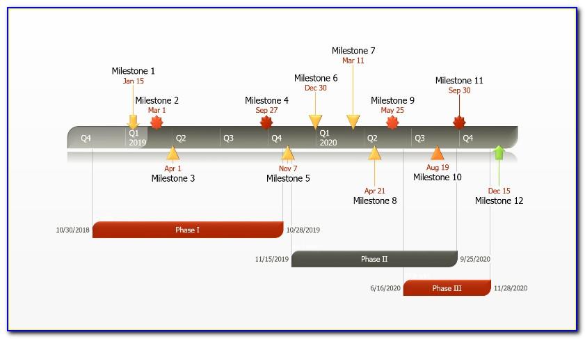 Software Development Project Schedule Template Excel