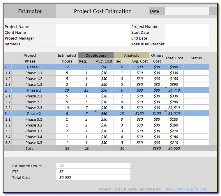 Software Project Estimate Template Excel