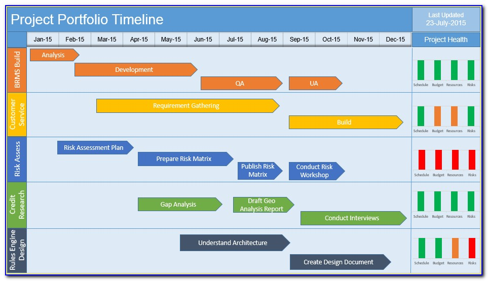 Software Project Schedule Template Excel