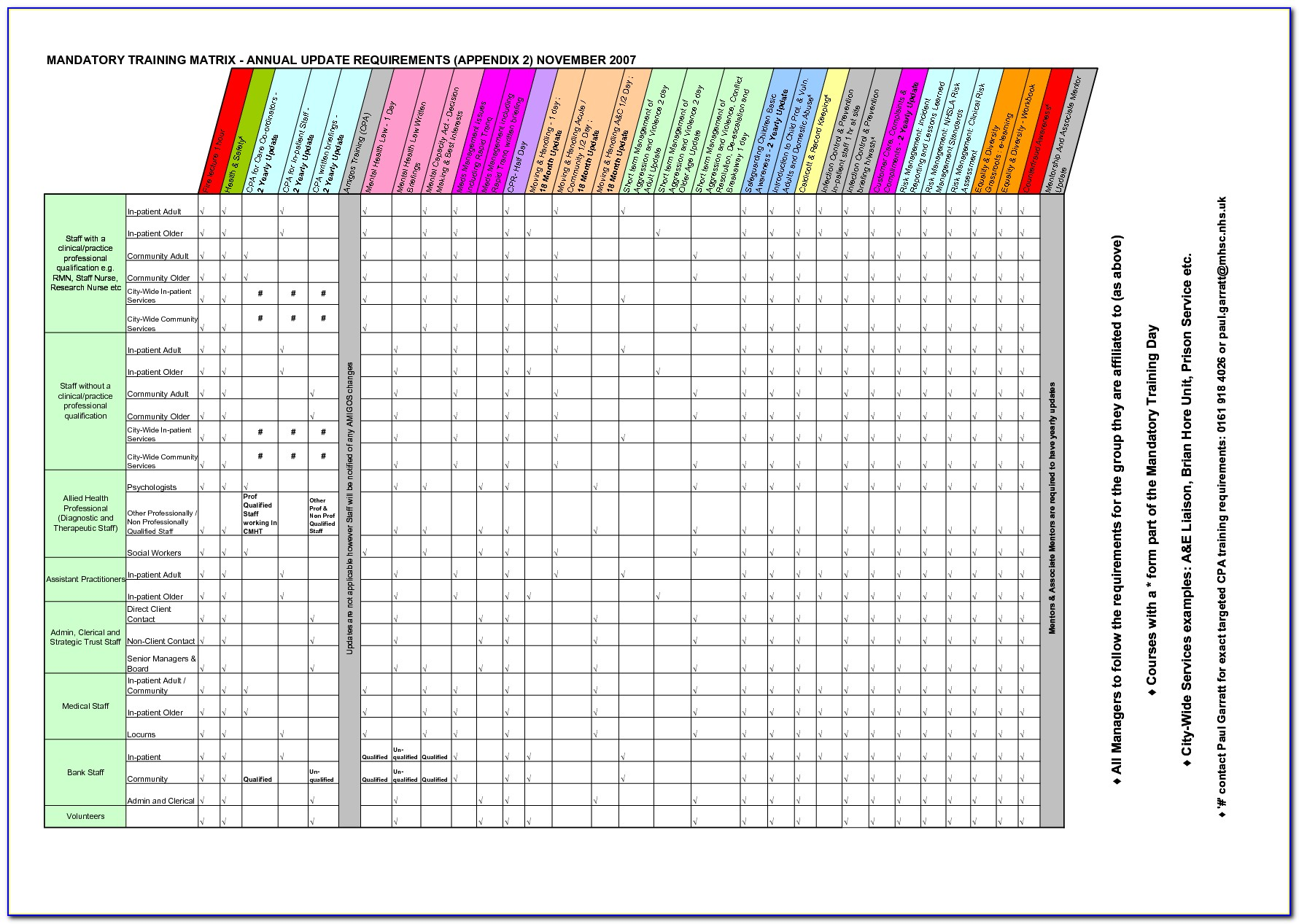 Training Matrix Excel Templates Free