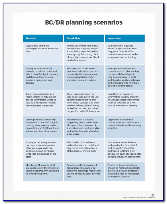 Disaster Recovery Plan Template Nz