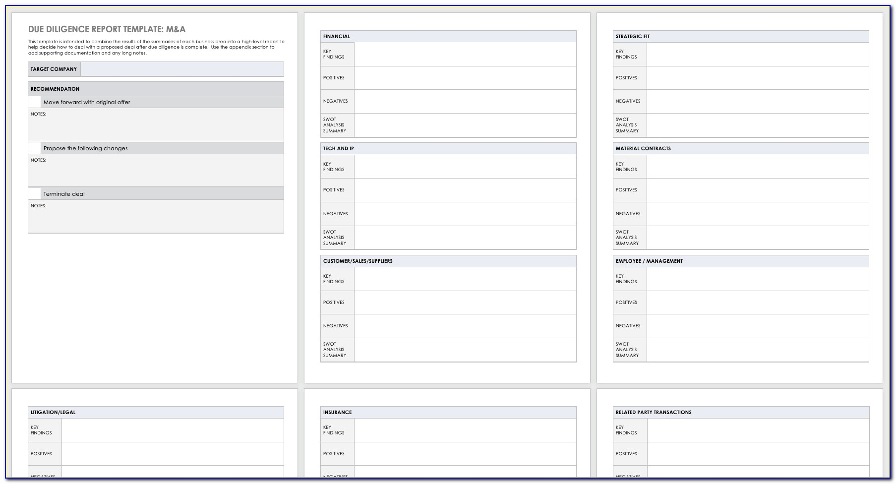 Due Diligence Report Format In Word