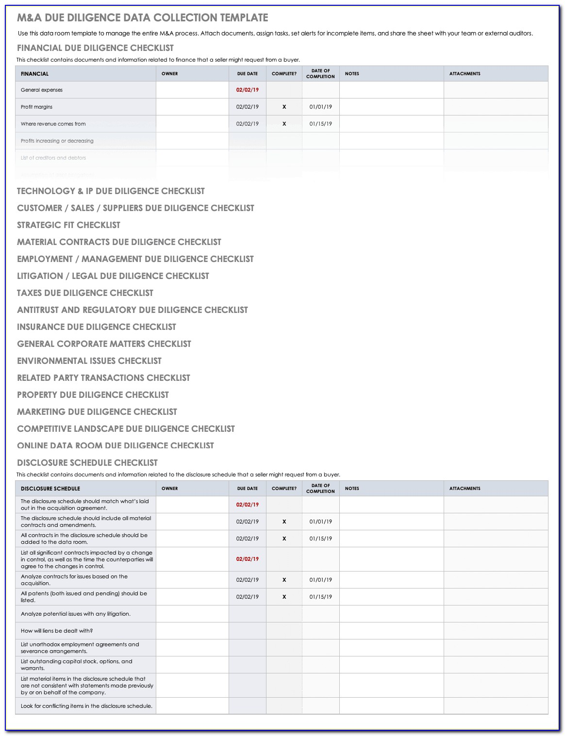 Due Diligence Report Template Free