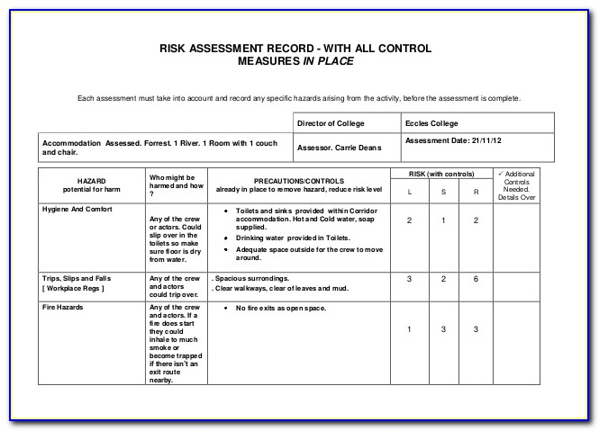 Electrical Risk Assessment Doc