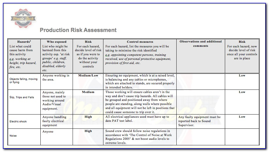 Electrical Risk Assessment Template Pdf