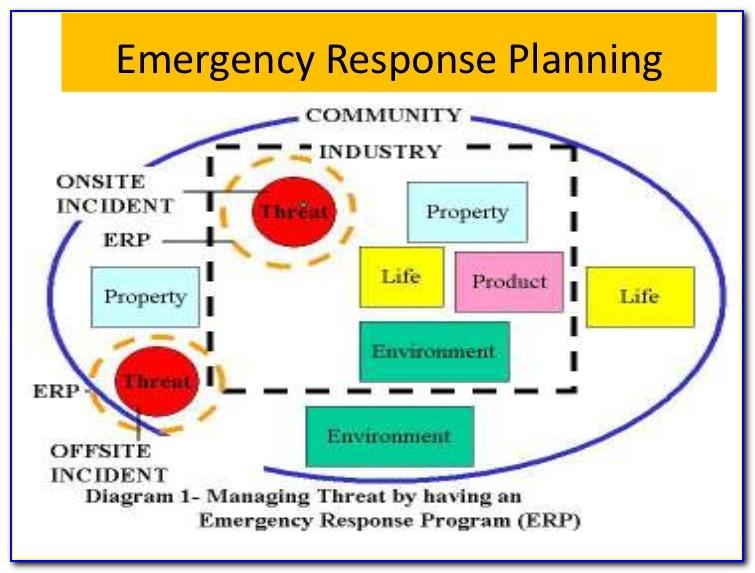 Emergency Preparedness And Response Plan Sample