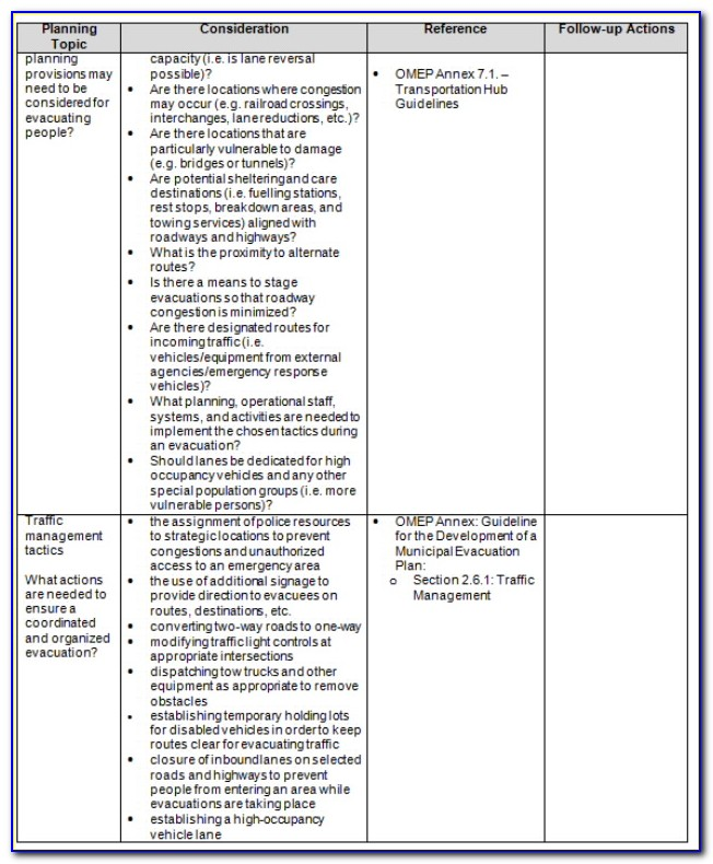 Emergency Preparedness Plan Template Cms