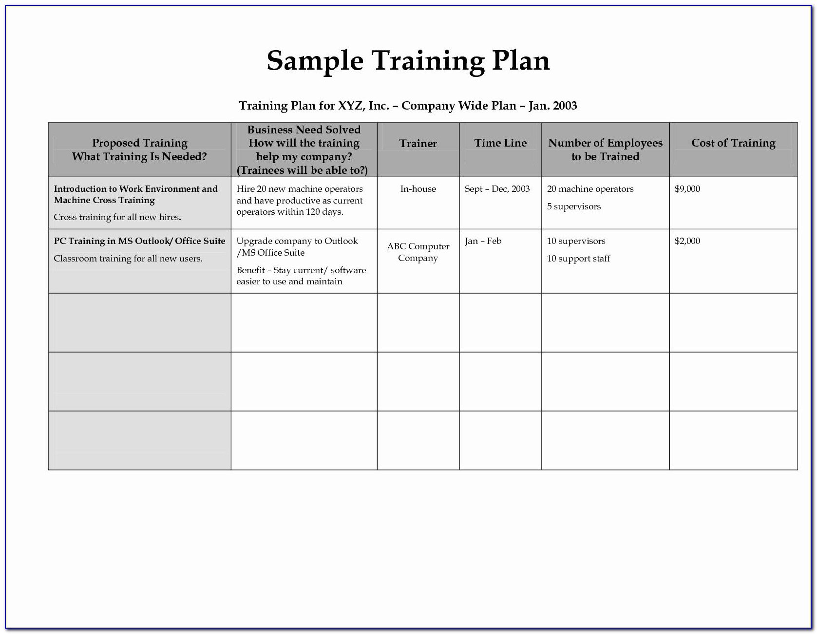 Employee Cross Training Excel Template