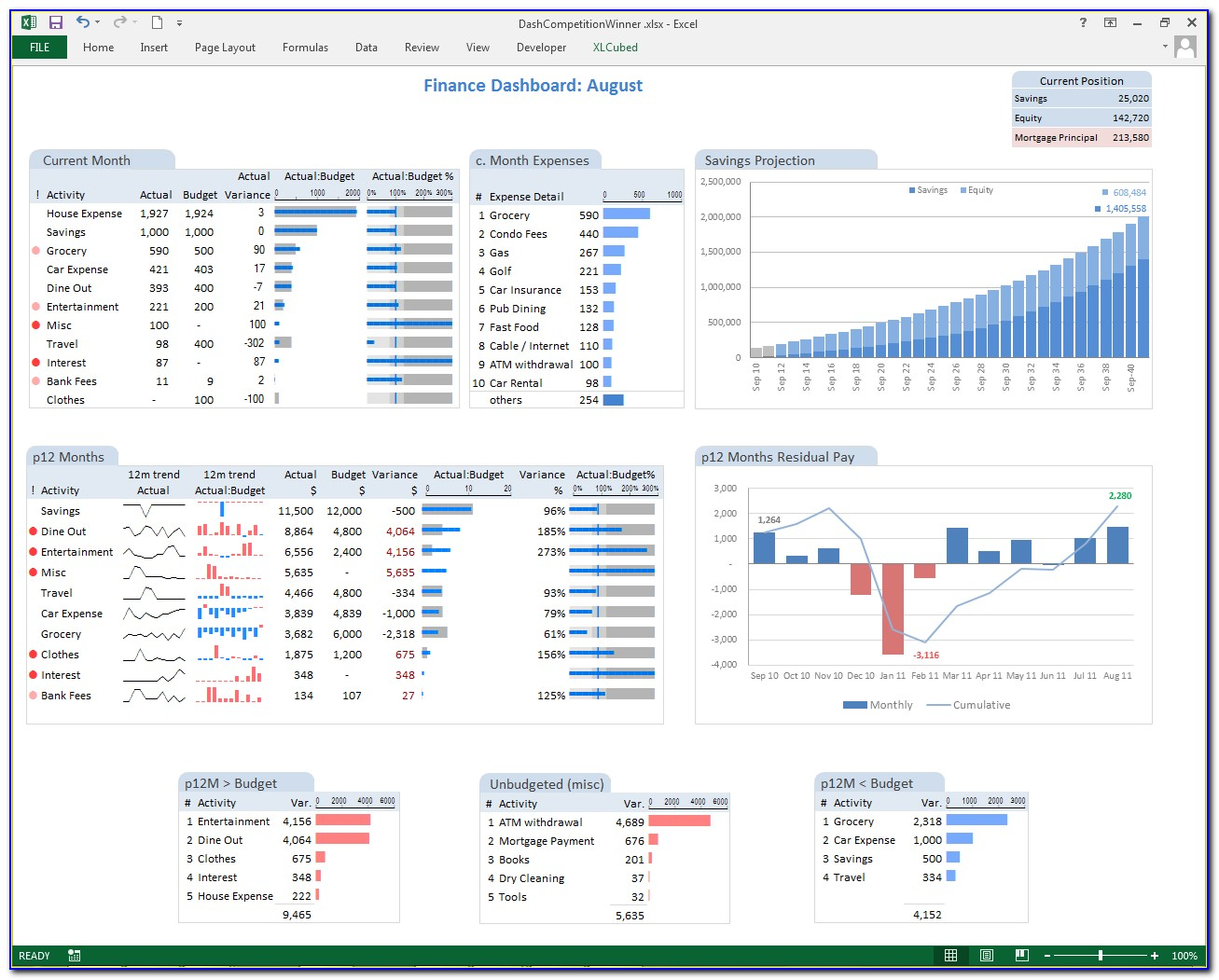 Employee Database Excel Template Free Download
