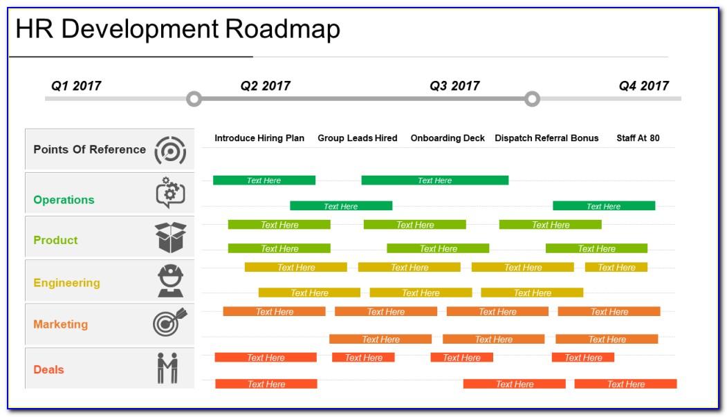 Employee Development Roadmap Template