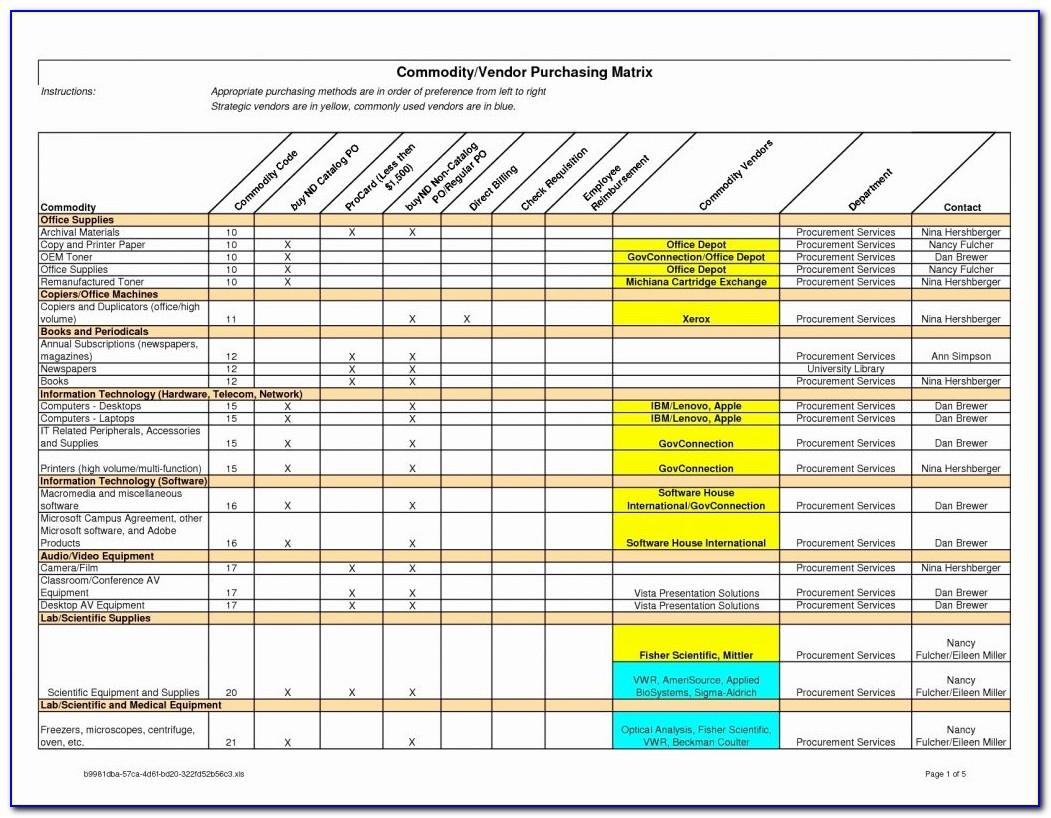 Employee Training Spreadsheet Template