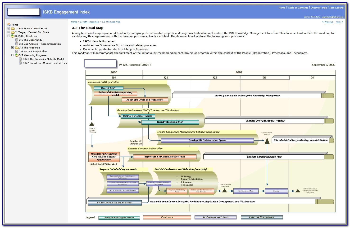 Enterprise Architecture Roadmap Template Ppt
