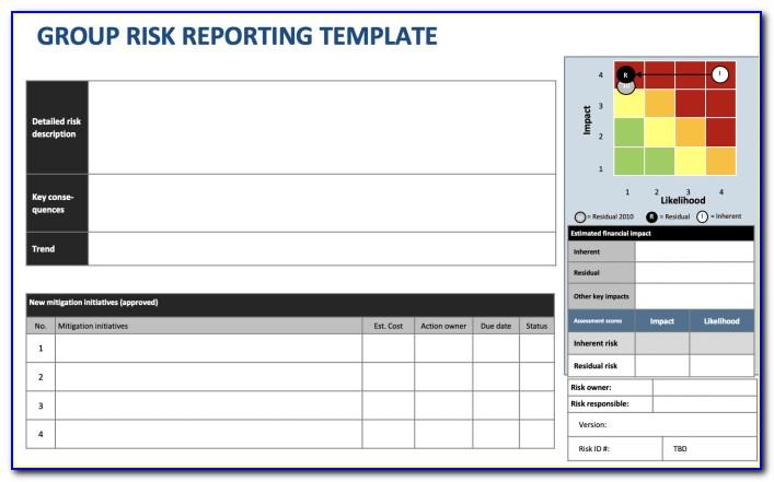 Enterprise Risk Assessment Sample