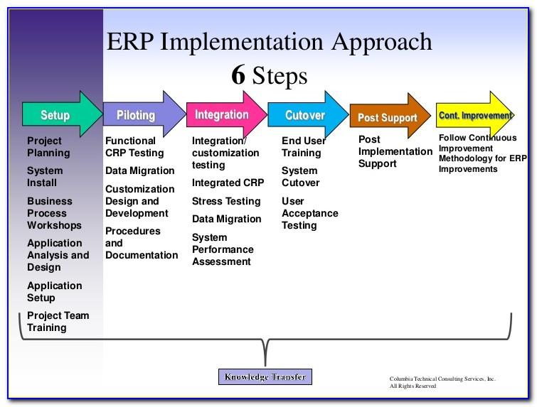 Erp Project Plan Template Mpp