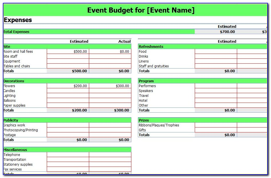 Event Planner Budget Template Excel