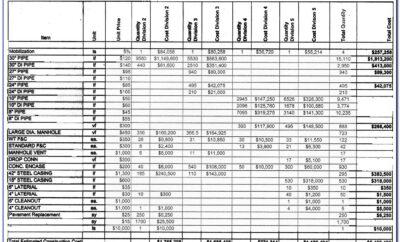 Excel Employee Schedule Template 2019
