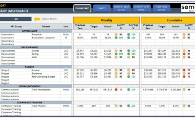 Excel Reporting Dashboard Templates