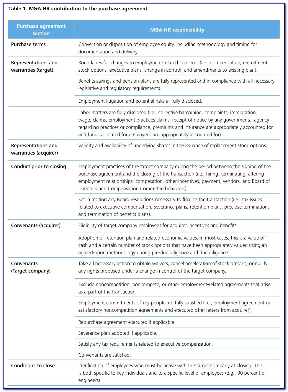 Financial Due Diligence Document Request List