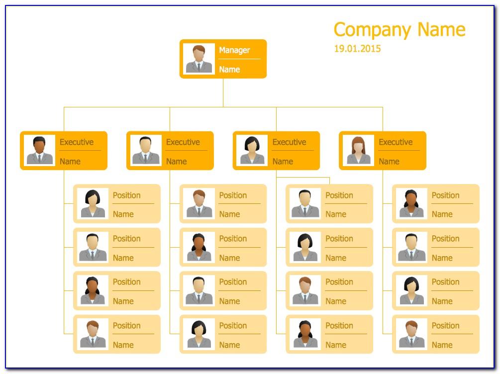 Company Organization Structure Template