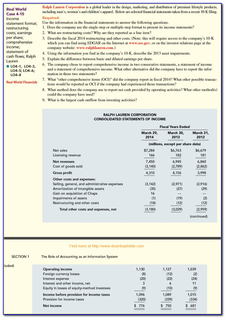 Consolidated Statement Financial Position Example