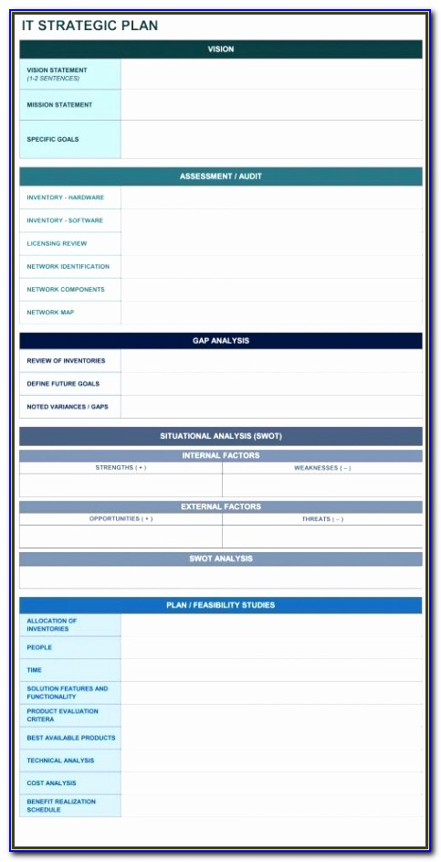 Data Migration Ms Project Plan Template