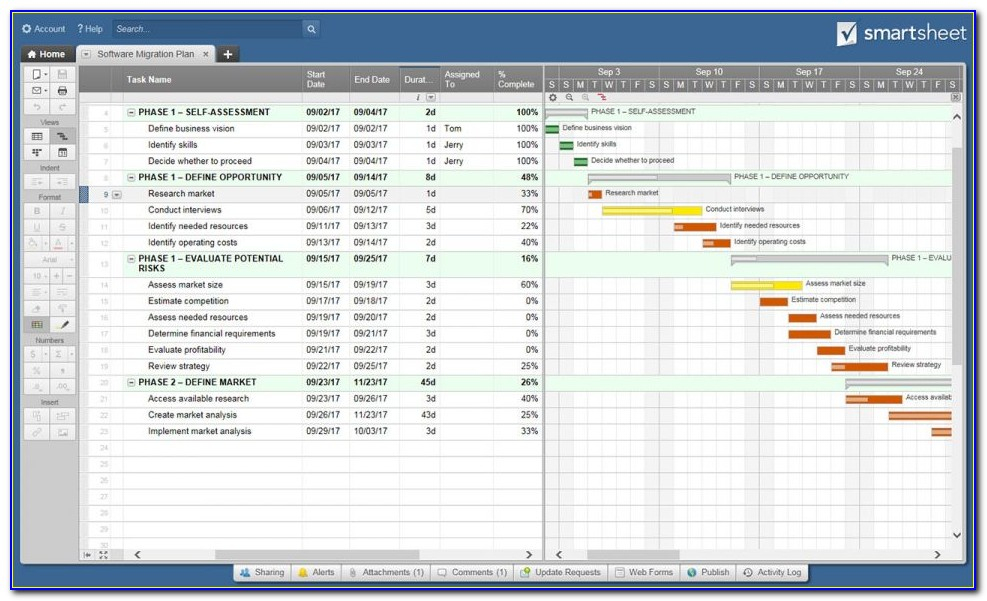 Data Migration Project Plan Template Excel
