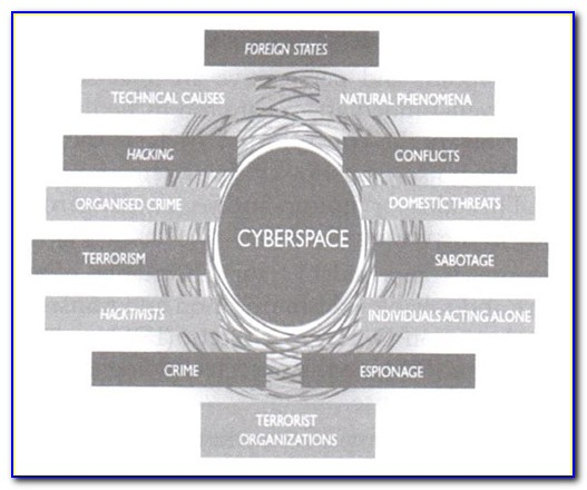 It Security Vulnerability Assessment Template