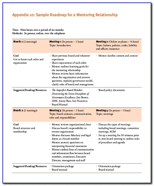 Business Roadmap Template Ppt