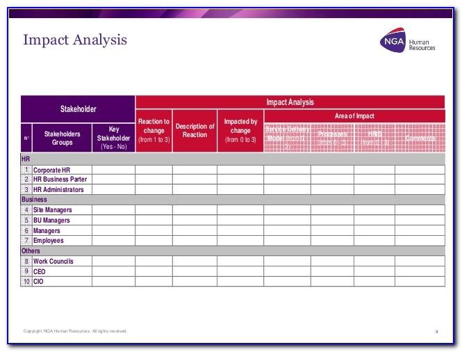 Change Management Impact Analysis Template