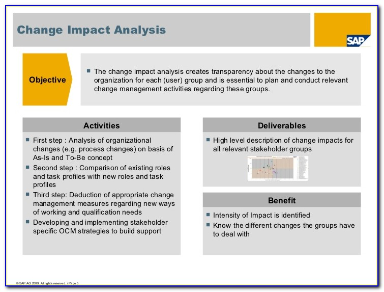 Change Management Impact Assessment Template Excel