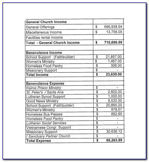 Church Budget Template Pdf