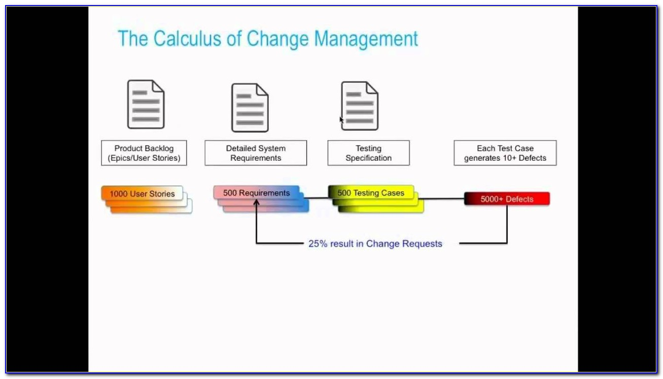 Free Change Management Plan Template Excel