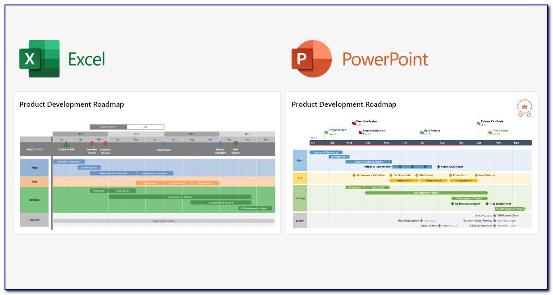Strategic Roadmap Powerpoint Template